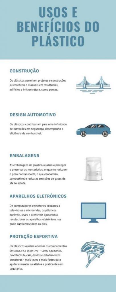 infográfico de benefícios do plástico
